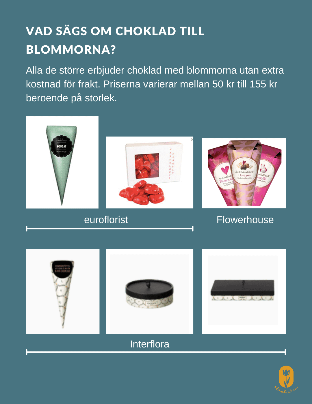 Choklad till blombud är en populär kombination och alla de tre stora leverantörerna erbjuder detta.